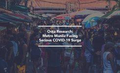 Octa Research: Metro Manila Facing Serious COVID-19 Surge